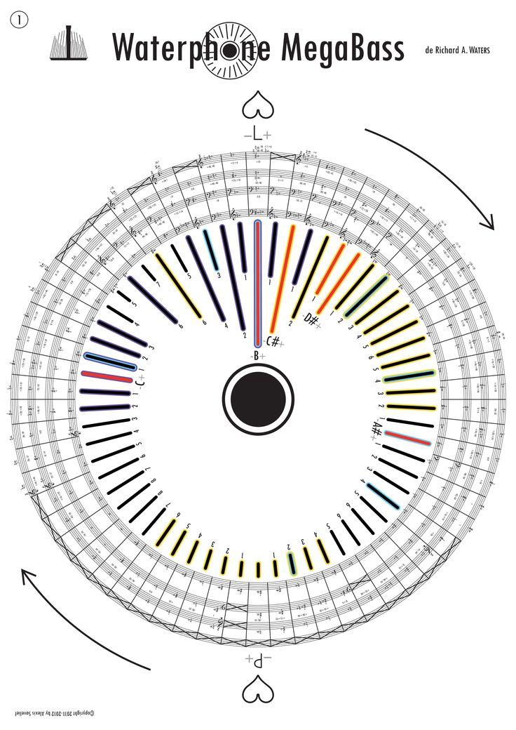 waterphone instrument diagram sound design in 2019. Black Bedroom Furniture Sets. Home Design Ideas