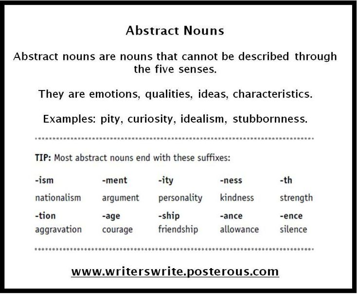 abstract topics for essay
