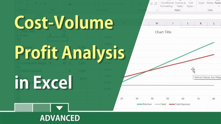 Cvp Income Statement Example Awesome Break Even Analysis In Excel With A Chart Cost Volume Analysis Personal Mission Statement Graphing