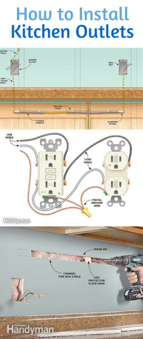 How to Install Electrical Outlets in the Kitchen: Run new wiring without wrecking walls http://www.familyhandyman.com/electrical/wiring-outlets/how-to-install-electrical-outlets-in-the-kitchen/view-all