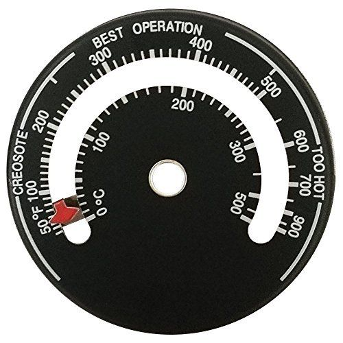 Pin On Stove Pipe Thermometers