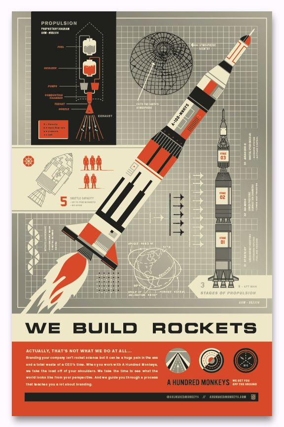 We Build Rockets