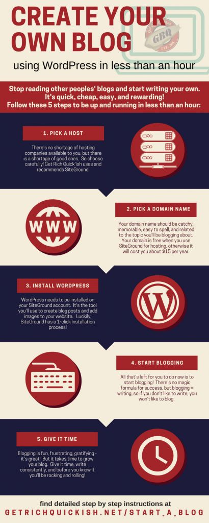 How To Create a WordPress Blog with SiteGround Hosting. Blogging. Side Hustle