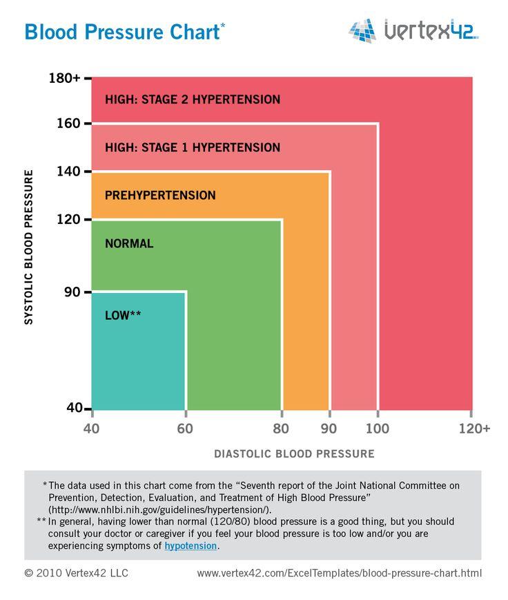 gram positive aerobes tetracycline