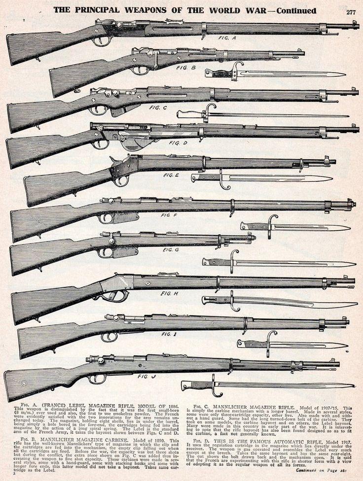 Weapons of World War II Essay