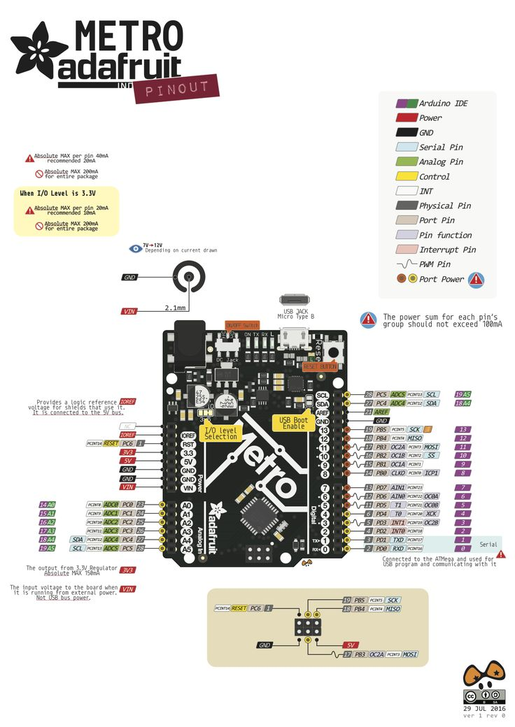 Best wearable electronics images on pinterest arduino