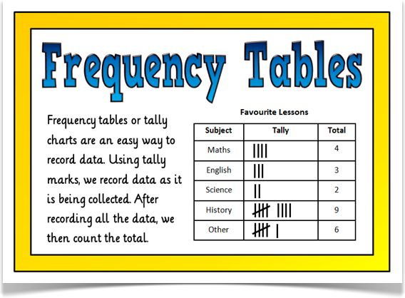 Frequency Table For Kids Charts and graphs - statistics - treetop ...