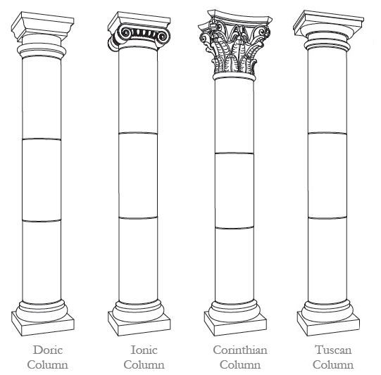 Types Of Roman Columns : Best images about column on pinterest italia english