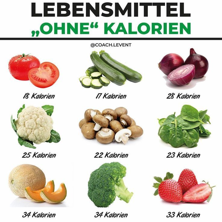ZERO CALORIES FOOD – Gibt es Lebensmittel, die schnell keine Kalorien enthalten? … – Essen