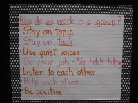 group work anchor chart- to add to math board