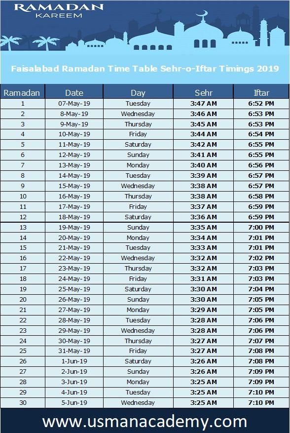 Ramadan 2019 Timings Calendar Schedule Ramazan Sehar O Iftar