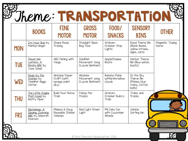 Tons of Transportation themed activities and ideas for tot school, preschool and kindergarten classrooms!