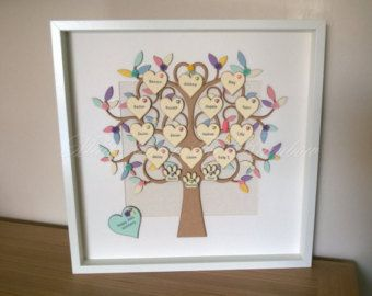 FAMILY TREE FRAME - Extra large Handmade Family Tree Frame, any colour/style can be created, bespoke family tree to suit your requirements