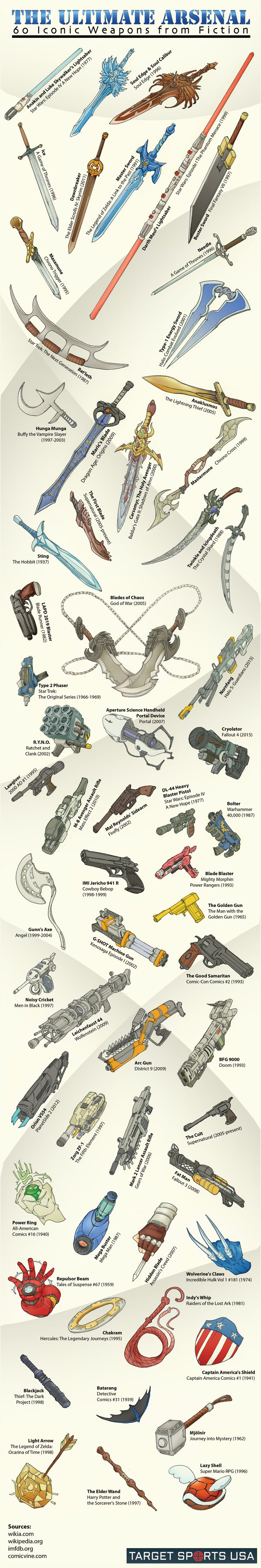 The Ultimate Arsenal: 60 Iconic Weapons from Fiction #infographic ~ Visualistan