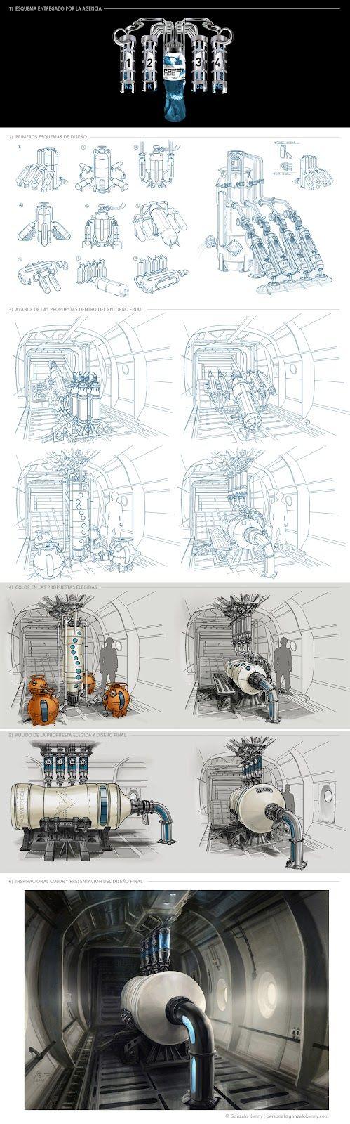Concept design process