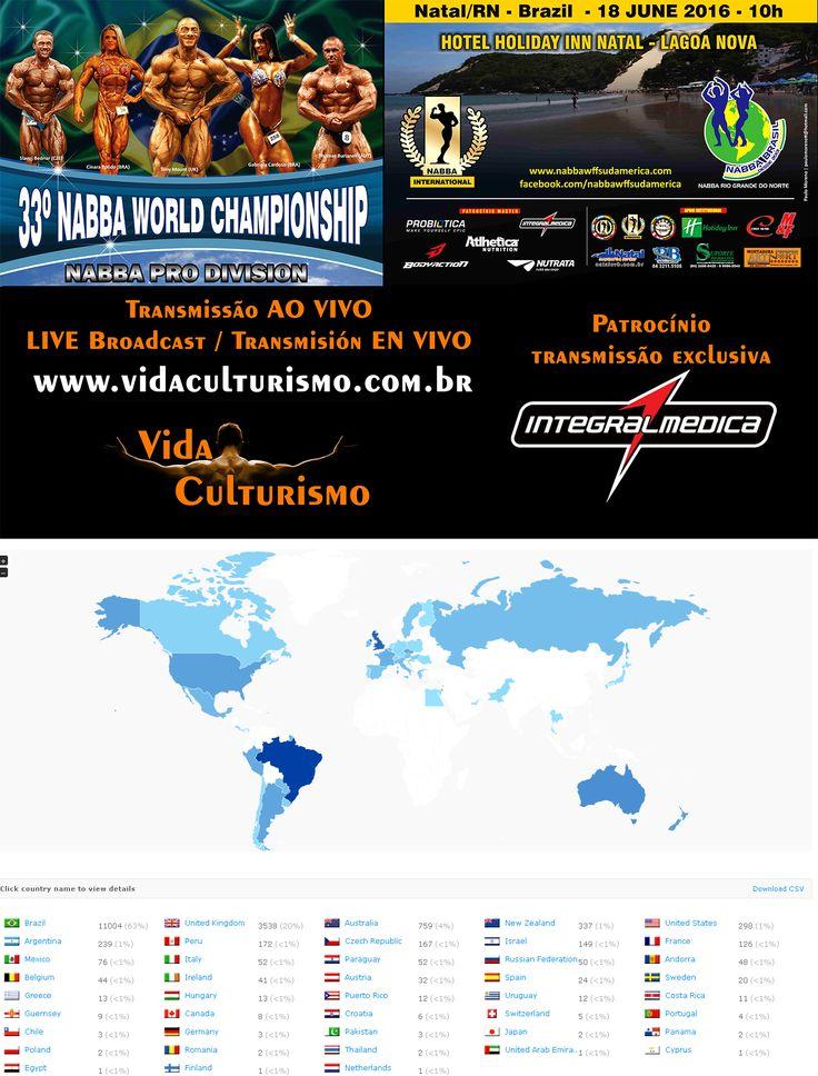 33o. NABBA WORLD CHAMPIONSHIP ao vivo agora em
