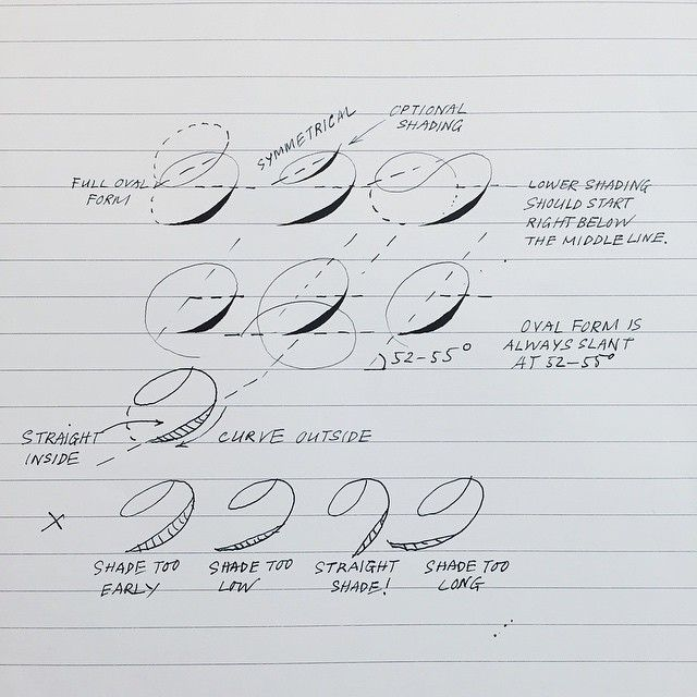 I would like to share with you a part of my new handouts for Spencerian class. This post is about how to define a good capital stem. These 6 stems are good example of strong structure. The oval form is always slant at 52-55 degree, and symmetrical by...
