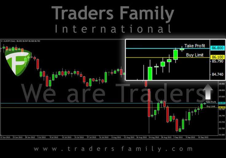 Film tentang trading forex