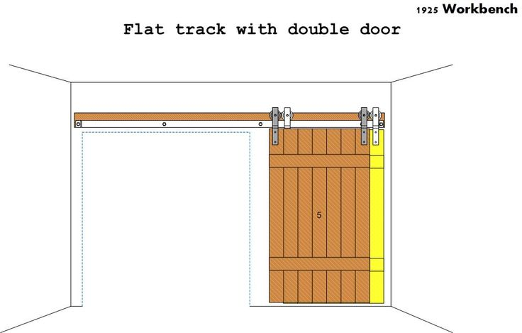 Bypass Barn Door Hardware Kits With This Type Of Set Up