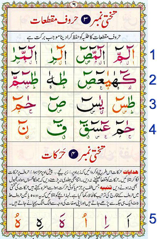 how to read noorani qaida
