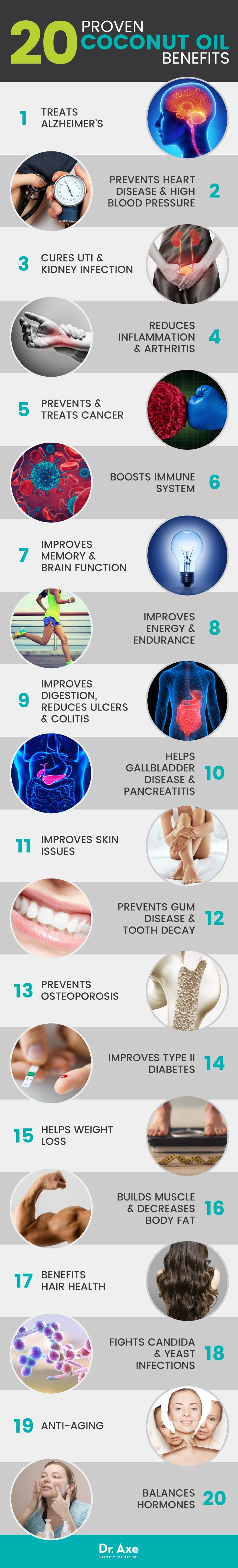 The 20 Powerful Coconut Oil Benefits & Side Effects (#5 is Life Saving)