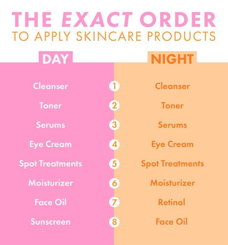 Endlich: Dies ist die * genaue * Bestellung, in der Sie Ihre Hautpflegeprodukte anwenden sollten – skin care and make up