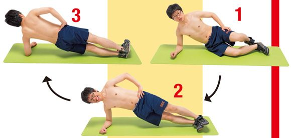 <わき腹の引き締めに効果大なトレーニング>    わき腹にある側筋を鍛えるのがこのトレーニング。(1)片ひじをついて寝そべる。この時点では腰は地面につけている状態。そして、(2)足とひじだけで体を支える。(3)必ず左右セットで交互に行うようにする。15秒間キープ×4セット。このとき、頭からかかとまでが一直線になるようにすること。腰の位置が下がると効果は半減してしまうので注意が必要