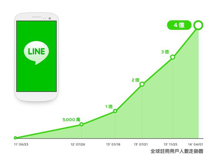 400million_taiwan_1