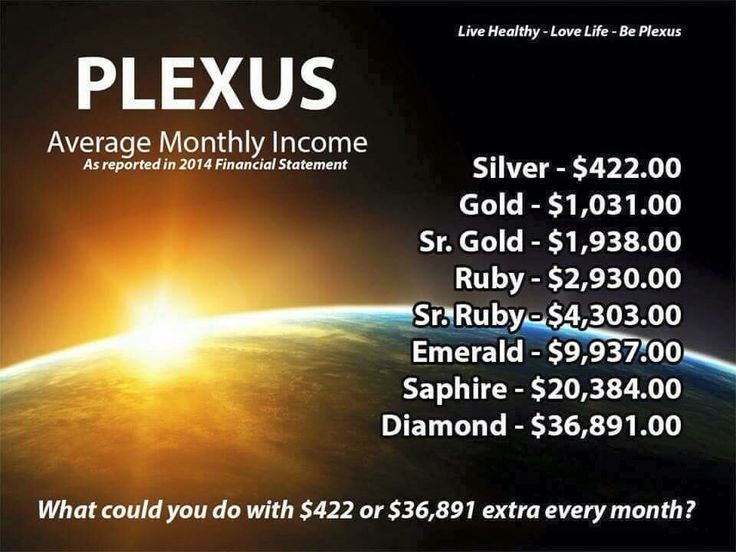 And people say network marketing isn't a real job... pshh
