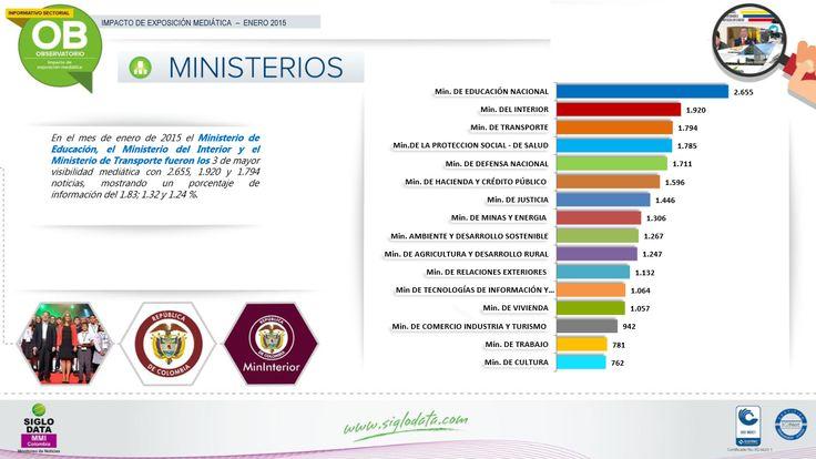 En el mes de enero de 2015 el Ministerio de Educación, el Ministerio del Interior y el Ministerio de Transporte fueron los 3 de mayor visibilidad mediática con 2.655 , 1.920 y 1.794 noticias, mostrando un porcentaje de información del 1.83 ; 1.32 y 1.24 %.