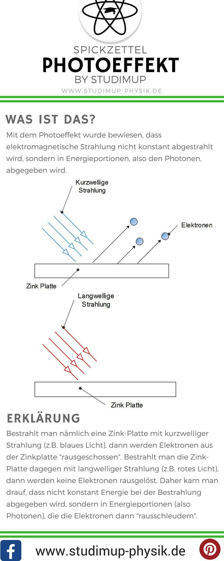 Der Photoeffekt im Spickzettel zusammengefasst. Dafür hat Einstein den Nobelpreis bekommen! Physik einfach lernen bei Studium.