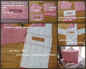 Accessoires pour la couture - Le site pour apprendre à coudre seul(e) !