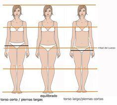 Si tu torso es más corto en comparación a tus piernas (torso corto-piernas largas), debes usar prendas que lo equilibren visualmente. Aquí te doy unos tips para elegir las prendas más favorecedoras según tu tipo de cuerpo. LO QUESÍDEBES USAR: 1. Blusones o blusas por fuera 2. Blusas o suéteres que lleguen debajo de la …