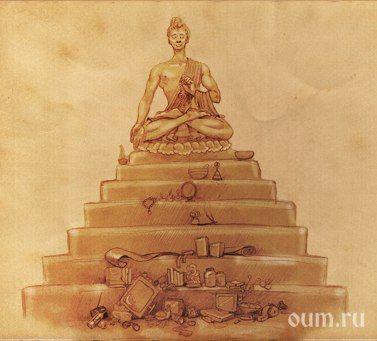 Аштанга-йога. Восемь ступеней йоги по Патанджали