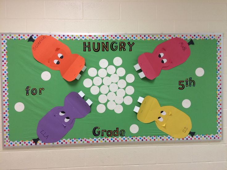 Hungry, Hungry Hippos bulletin board for grade level board game theme
