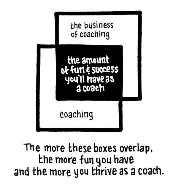 51 best coaching images on Pinterest Career counseling, Coaches - humint collector sample resume