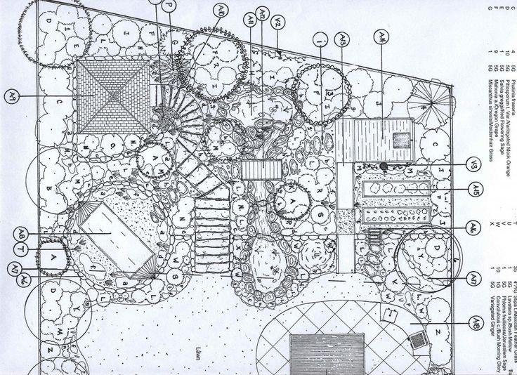 Landscape Architecture Blueprints 28 best drawings images on pinterest | landscape plans, landscape