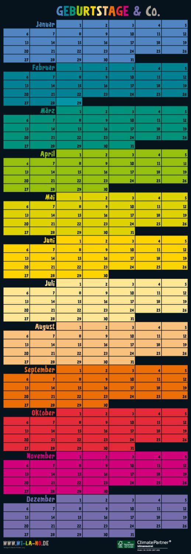Geburtstagskalender – ewiger Kalender – immerwährender Kalender – Dauerkalender – Deutsch