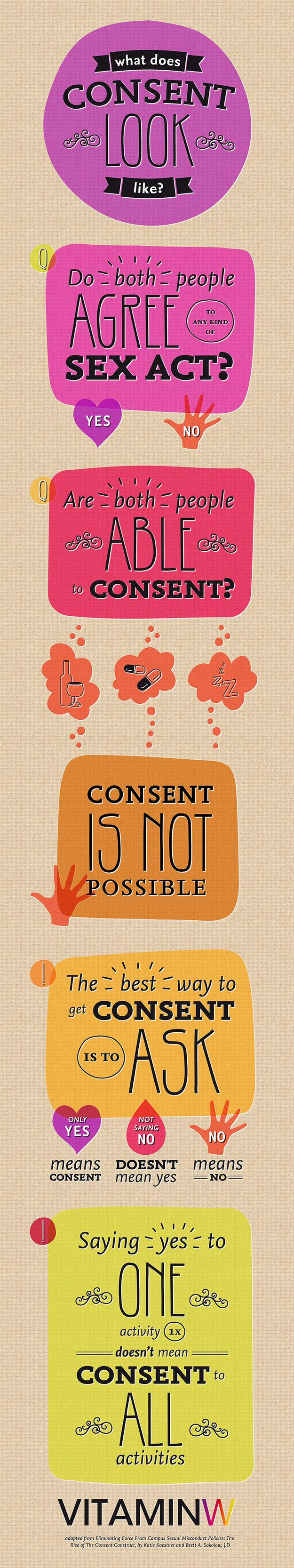 For understanding consent. I'm glad this is out there, but I have to say I cried a little because it has to be out there. People (men and women) really need a cute infogram to know what consent is?