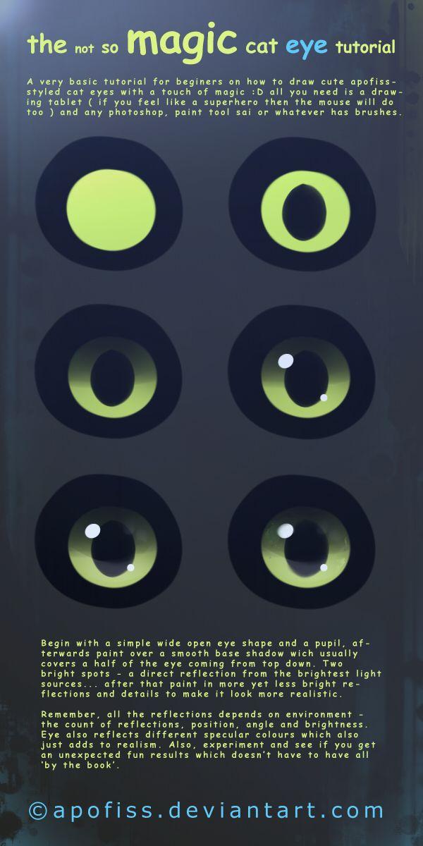 cat eye tutorial by Apofiss.deviantart.com on @deviantART
