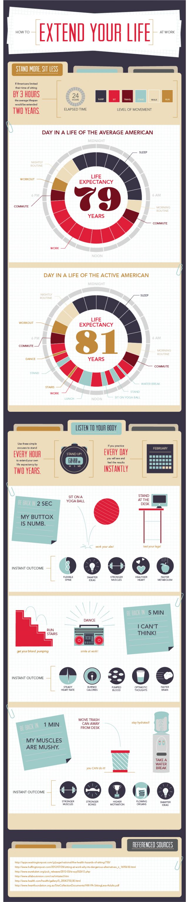 How To Extend Your Life At Work [Infographic] - Daily Infographic