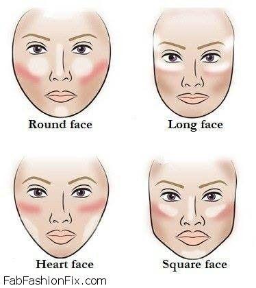 Define your face shape before doing contouring. #makeup #contour