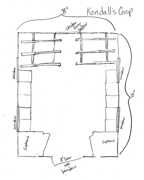 Broiler House Design For Sale: 36 Best Images About Outside: Chicken Coop On Pinterest