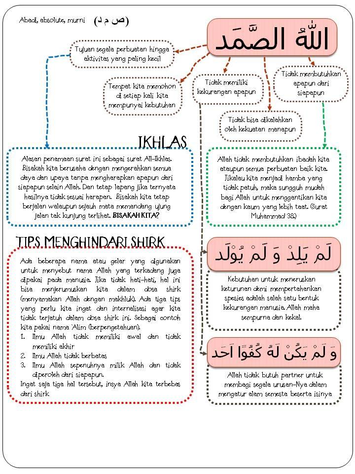 Al-Ikhlas 2