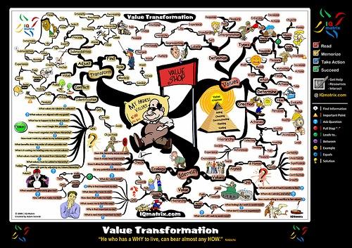 essay transformation theatre shakespeare s tempest transfo A741 / м29 / мартиросян,  good and bad -- second essay, guilt, b  post-colonial transfo rmations -- ireland's spiritual empire :.