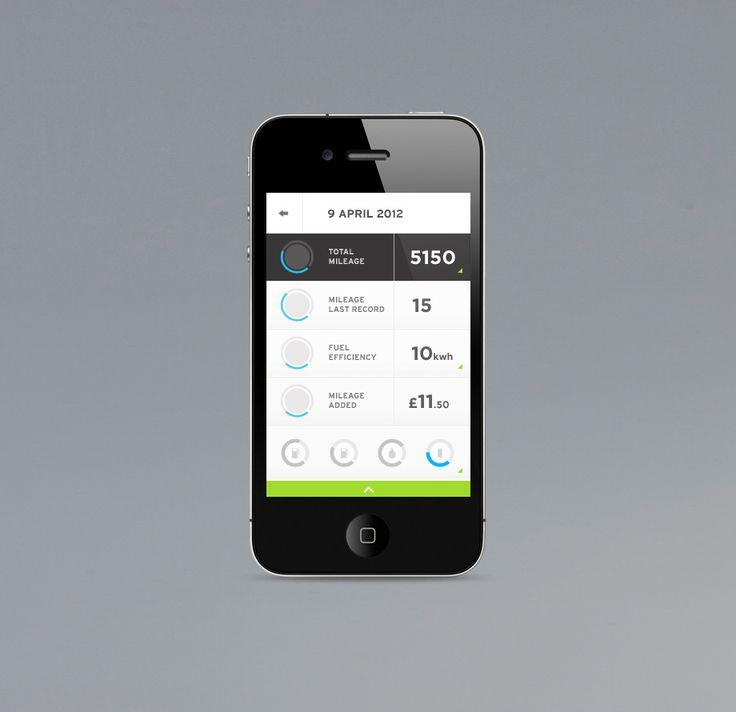 British Gas  iPhone Application