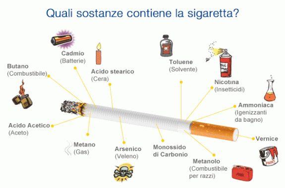 Veronesi:  Non criminalizzate la sigaretta elettronica
