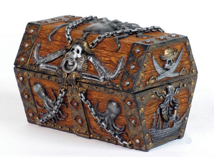 декор сундук старый с сокровищами: 12 тыс изображений найдено в Яндекс.Картинках