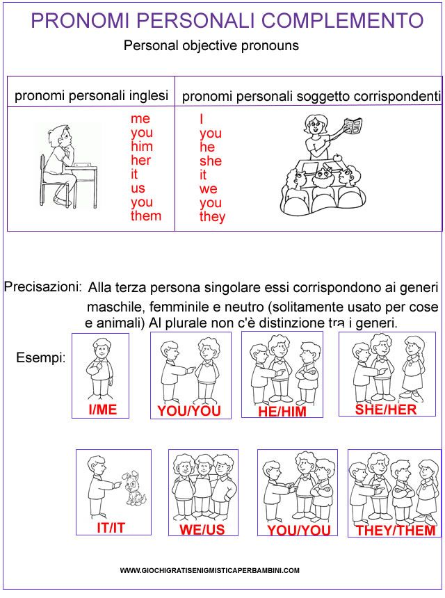 Grammatica inglese pronomi possessivi esercizi in inglese for Grammatica inglese di base da stampare