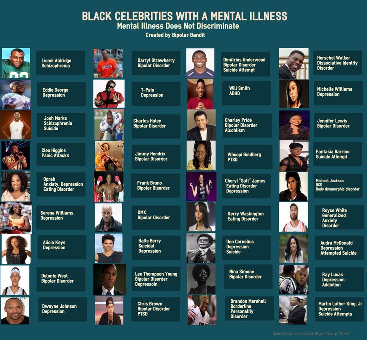 "a history of the disorder known as mental illness 1000 homicides by mentally ill  they reported that 43 percent of the assailants had a ""history of mental illness""  mental illness policy org is a 501(c)."